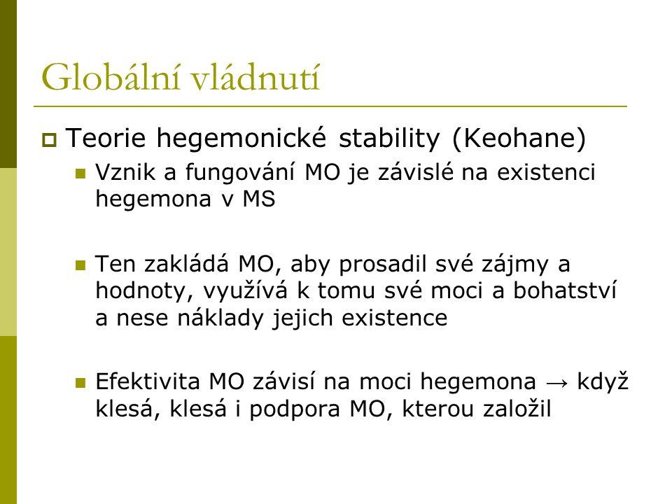 Globální vládnutí Teorie hegemonické stability (Keohane)