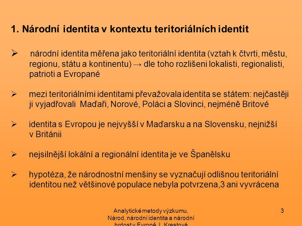 Národní identita v kontextu teritoriálních identit
