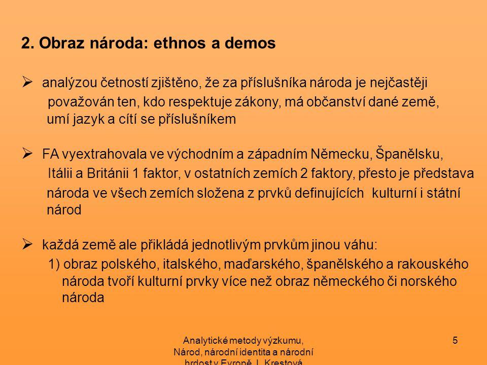 2. Obraz národa: ethnos a demos