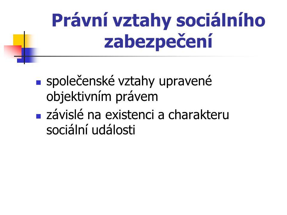 Právní vztahy sociálního zabezpečení