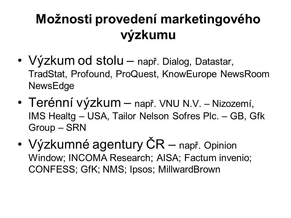 Možnosti provedení marketingového výzkumu