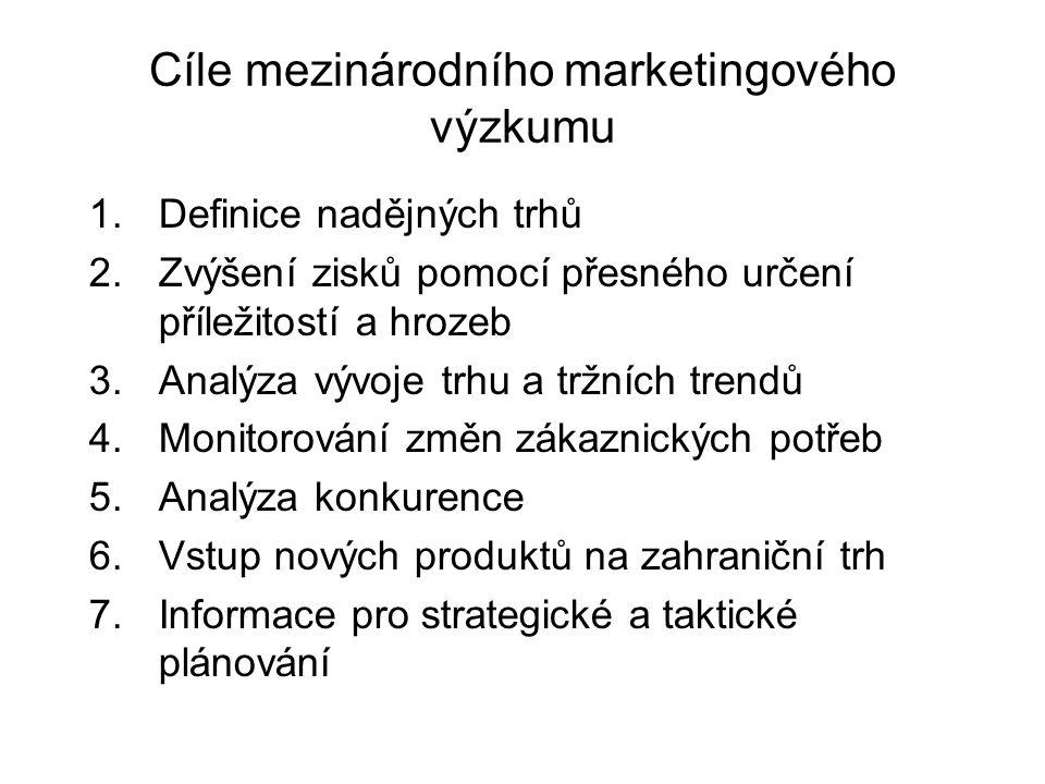 Cíle mezinárodního marketingového výzkumu