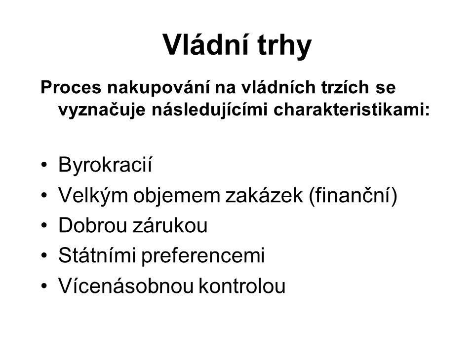 Vládní trhy Byrokracií Velkým objemem zakázek (finanční)