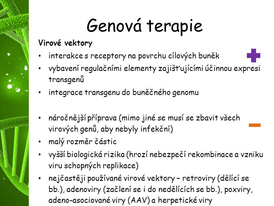 Genová terapie Virové vektory