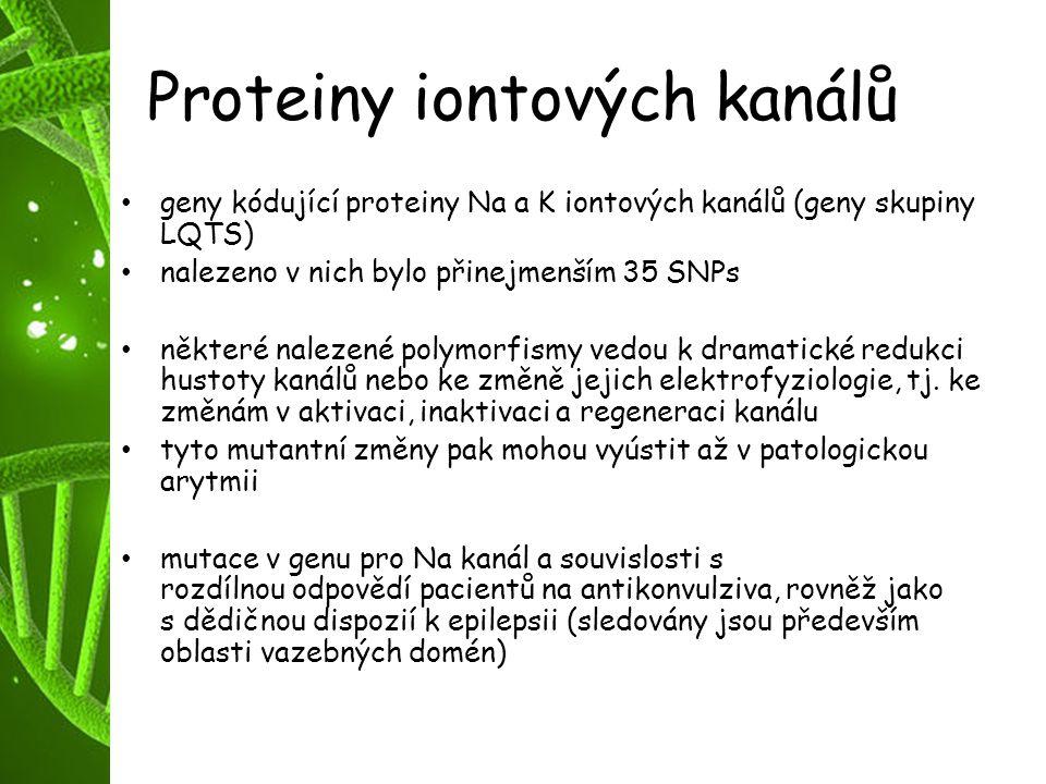 Proteiny iontových kanálů