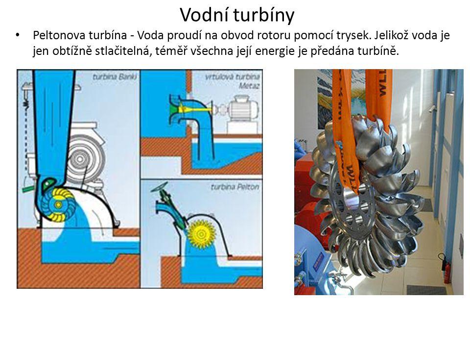 Vodní turbíny