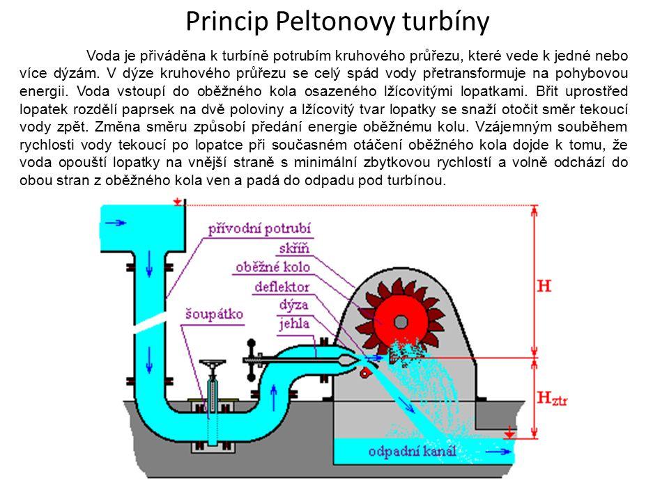 Princip Peltonovy turbíny