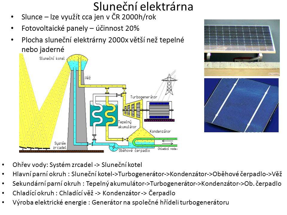 Sluneční elektrárna Slunce – lze využít cca jen v ČR 2000h/rok