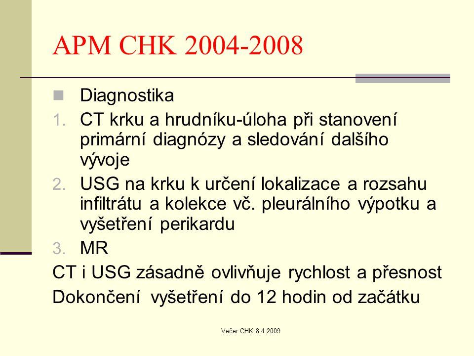APM CHK 2004-2008 Diagnostika. CT krku a hrudníku-úloha při stanovení primární diagnózy a sledování dalšího vývoje.