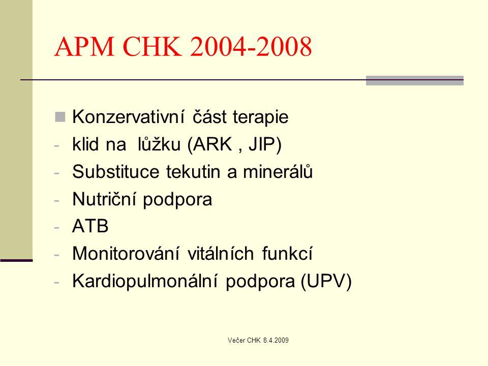 APM CHK 2004-2008 Konzervativní část terapie klid na lůžku (ARK , JIP)