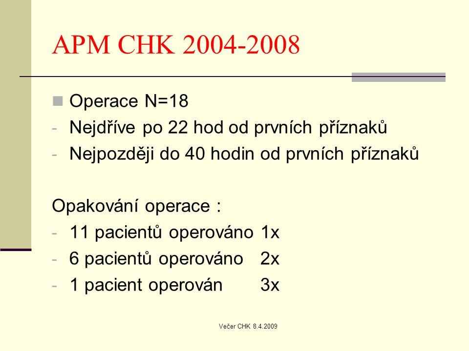 APM CHK 2004-2008 Operace N=18 Nejdříve po 22 hod od prvních příznaků