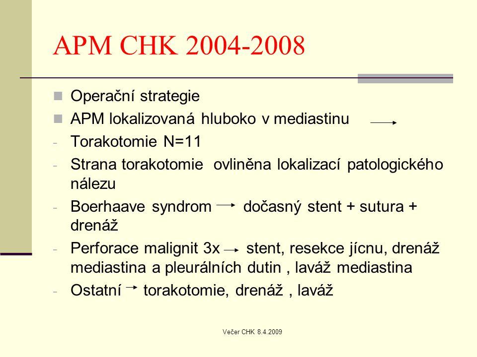APM CHK 2004-2008 Operační strategie