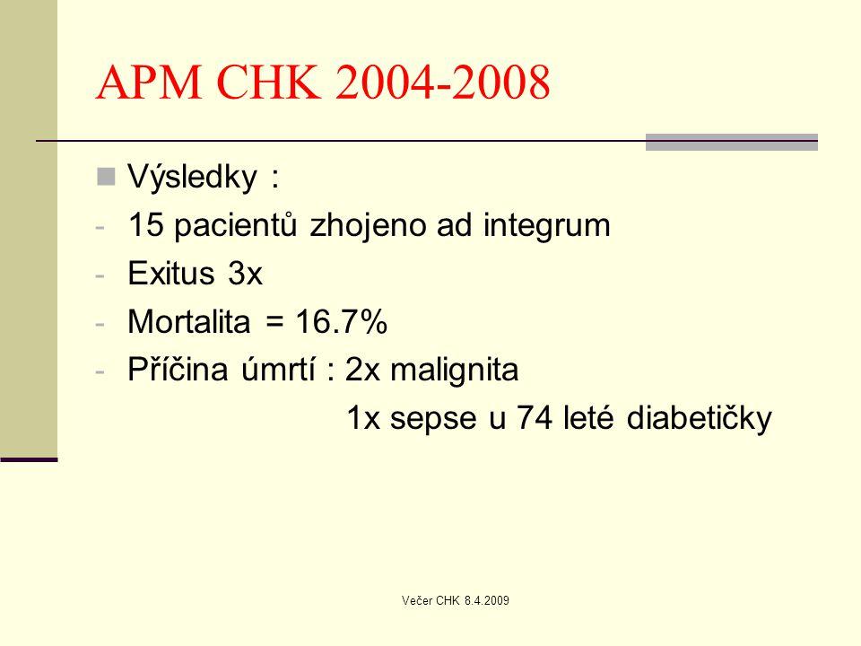 APM CHK 2004-2008 Výsledky : 15 pacientů zhojeno ad integrum Exitus 3x
