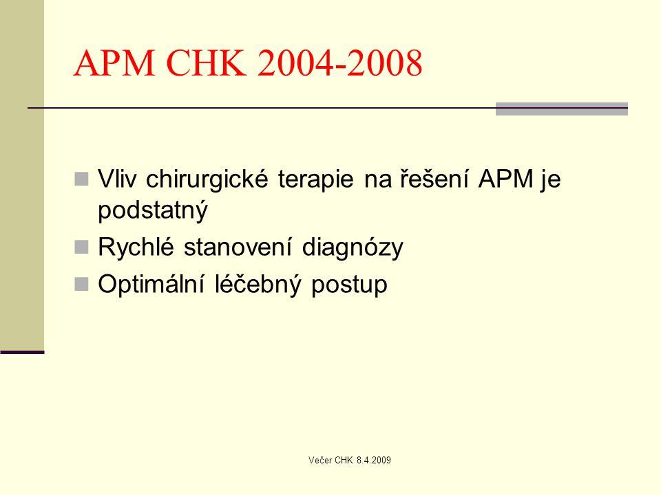 APM CHK 2004-2008 Vliv chirurgické terapie na řešení APM je podstatný