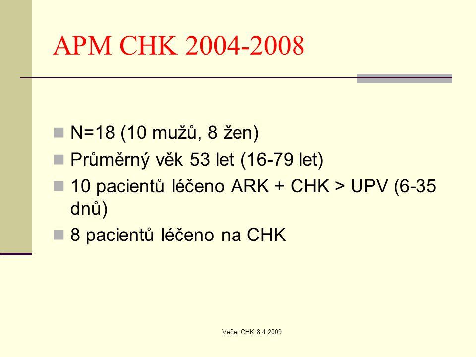 APM CHK 2004-2008 N=18 (10 mužů, 8 žen) Průměrný věk 53 let (16-79 let) 10 pacientů léčeno ARK + CHK > UPV (6-35 dnů)