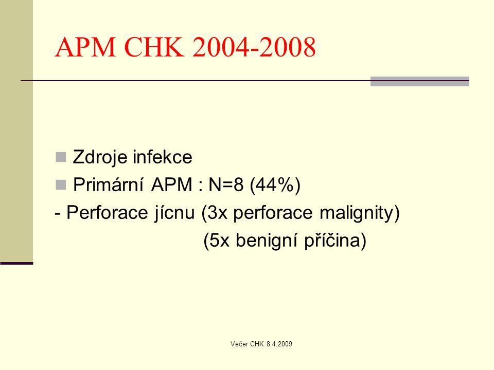 APM CHK 2004-2008 Zdroje infekce Primární APM : N=8 (44%)