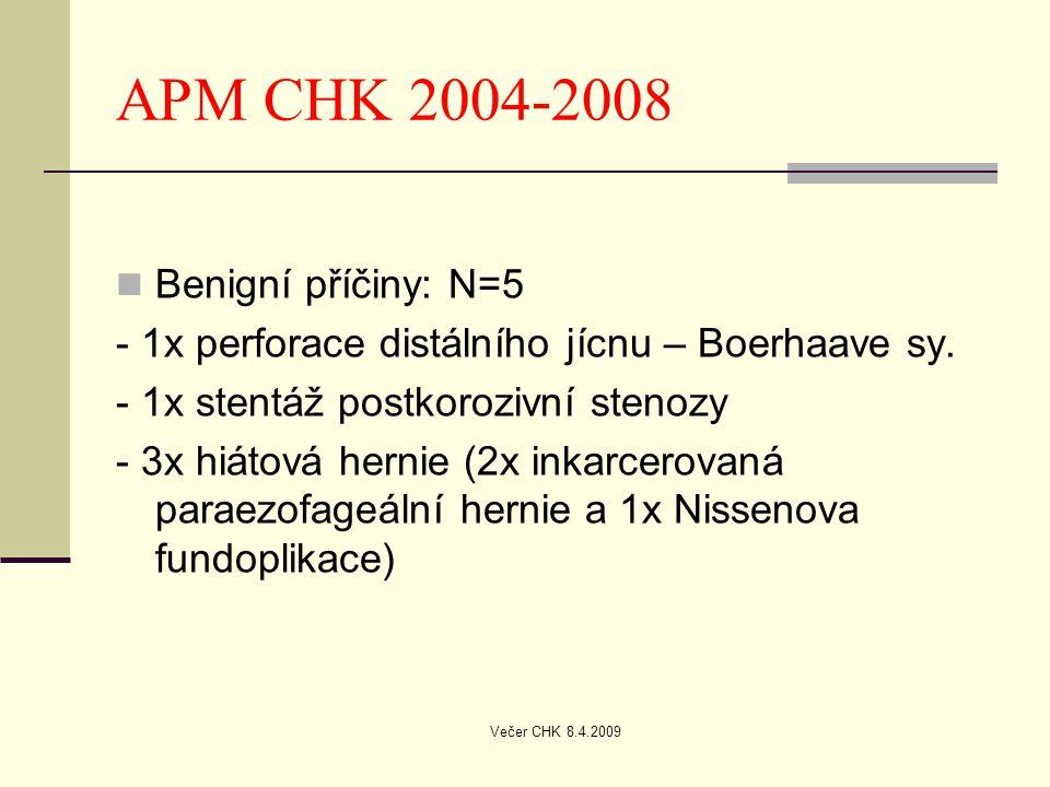 APM CHK 2004-2008 Benigní příčiny: N=5
