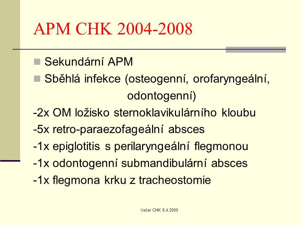 APM CHK 2004-2008 Sekundární APM