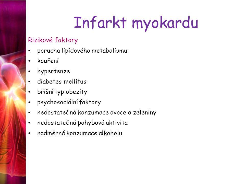 Infarkt myokardu Rizikové faktory porucha lipidového metabolismu