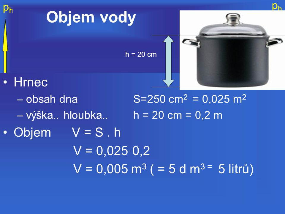 Objem vody Hrnec Objem V = S . h V = 0,025. 0,2