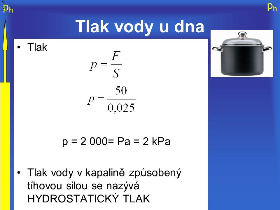 Tlak vody u dna Tlak p = 2 000= Pa = 2 kPa