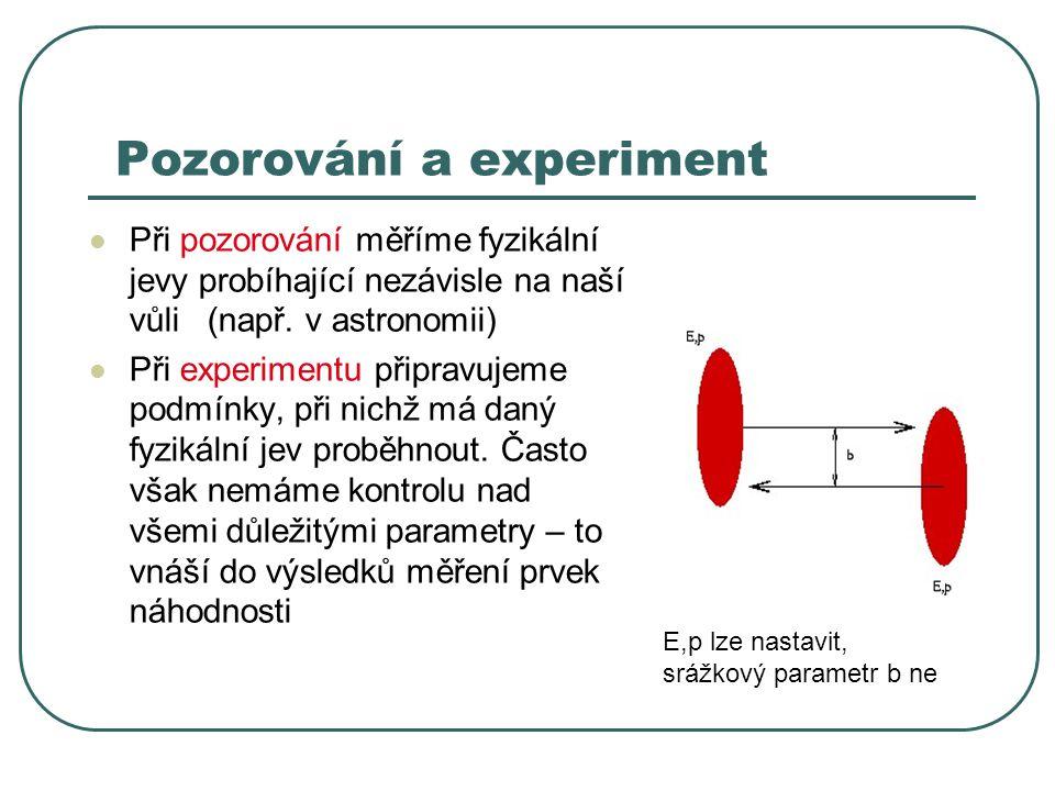 Pozorování a experiment