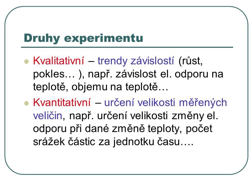 Druhy experimentu Kvalitativní – trendy závislostí (růst, pokles… ), např. závislost el. odporu na teplotě, objemu na teplotě…
