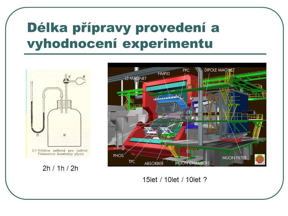 Délka přípravy provedení a vyhodnocení experimentu