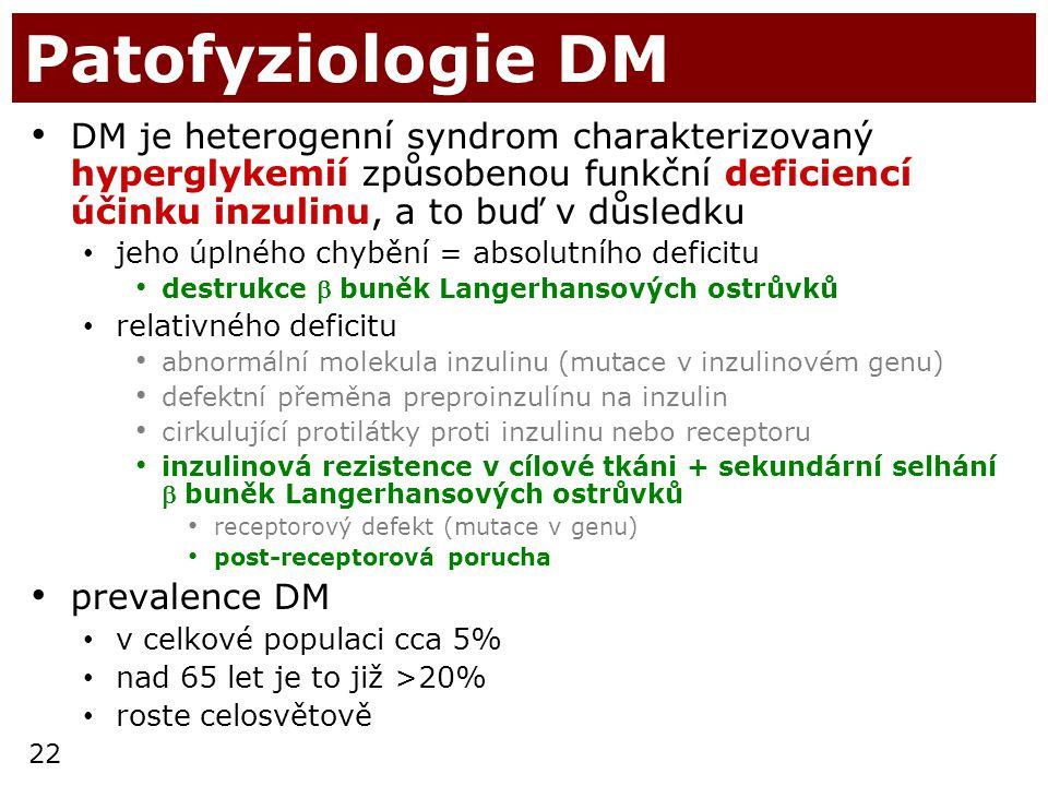 Patofyziologie DM DM je heterogenní syndrom charakterizovaný hyperglykemií způsobenou funkční deficiencí účinku inzulinu, a to buď v důsledku.