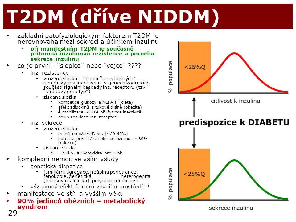 T2DM (dříve NIDDM) základní patofyziologickým faktorem T2DM je nerovnováha mezi sekrecí a účinkem inzulinu.