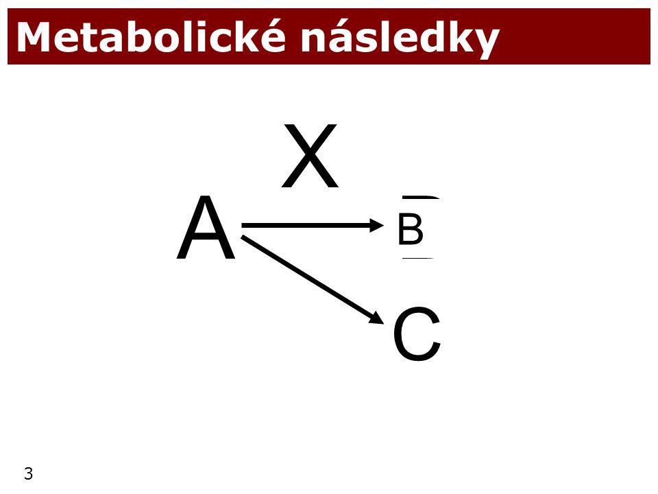 Metabolické následky X E A B A B C