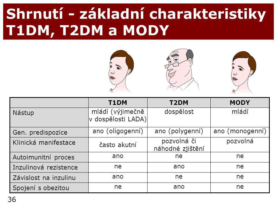 Shrnutí - základní charakteristiky T1DM, T2DM a MODY
