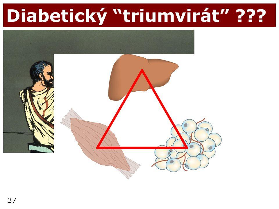 Diabetický triumvirát