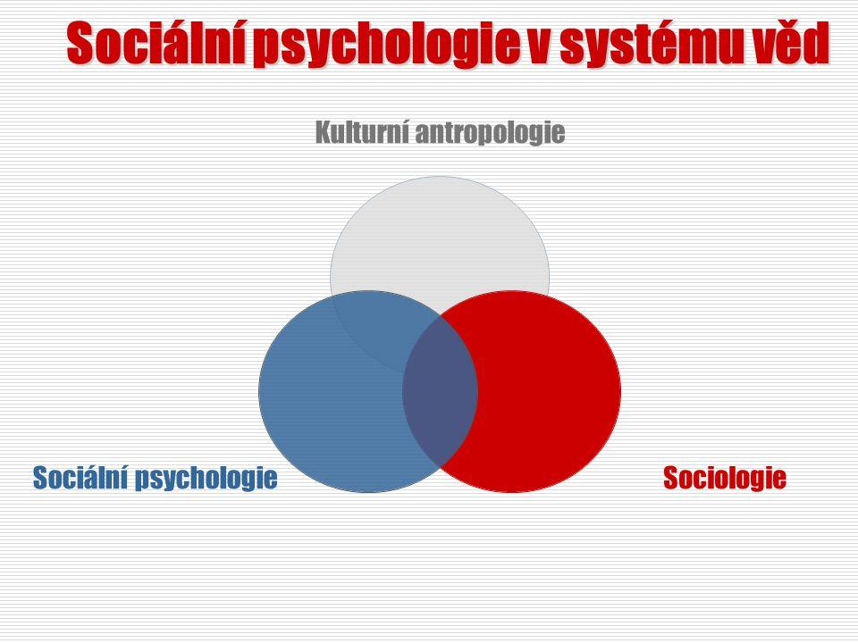 Sociální psychologie v systému věd