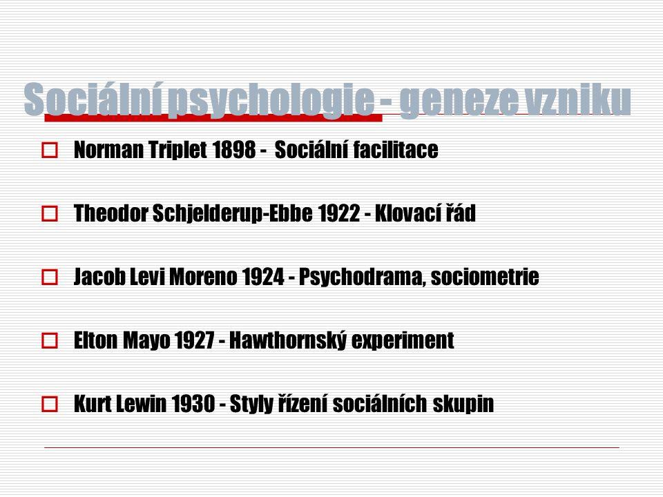 Sociální psychologie - geneze vzniku