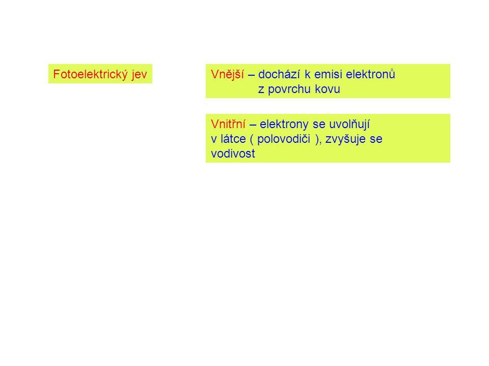 Fotoelektrický jev Vnější – dochází k emisi elektronů. z povrchu kovu. Vnitřní – elektrony se uvolňují.
