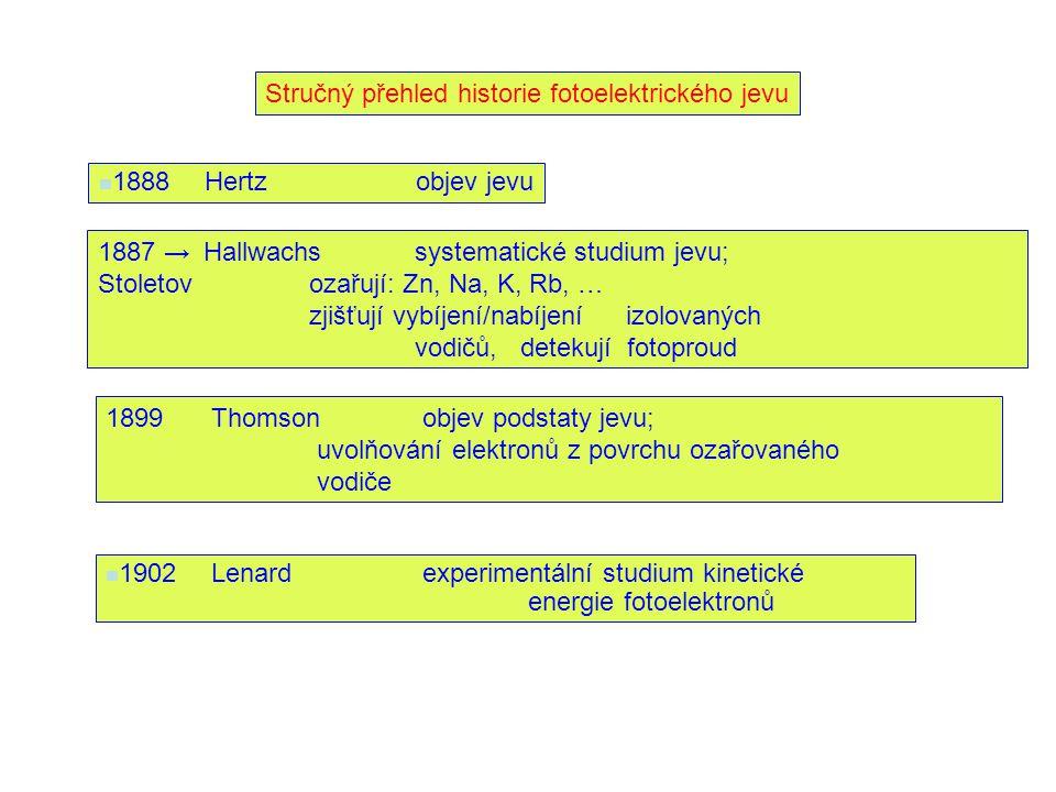 Stručný přehled historie fotoelektrického jevu