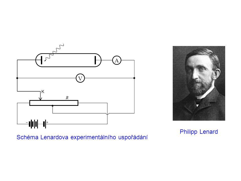 Philipp Lenard Schéma Lenardova experimentálního uspořádání
