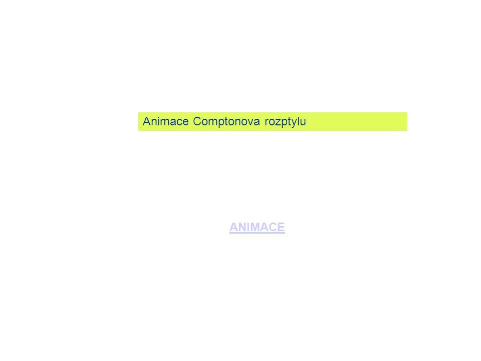 Animace Comptonova rozptylu