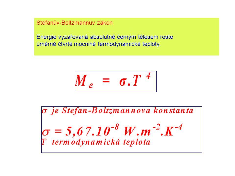 Stefanův-Boltzmannův zákon