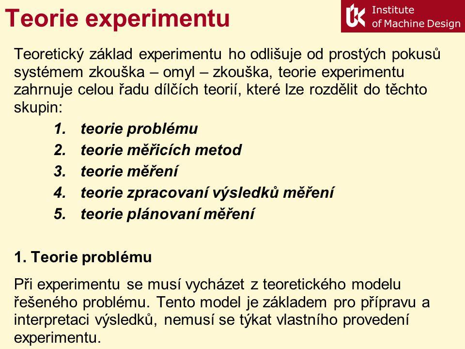 Teorie experimentu