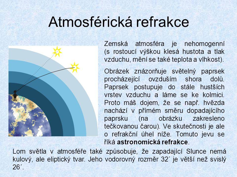 Atmosférická refrakce