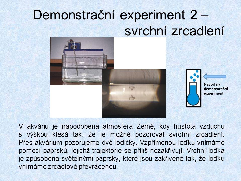 Demonstrační experiment 2 – svrchní zrcadlení
