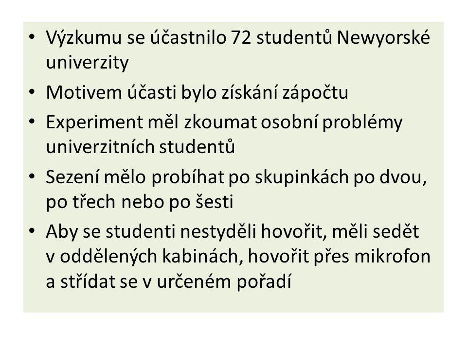 Výzkumu se účastnilo 72 studentů Newyorské univerzity