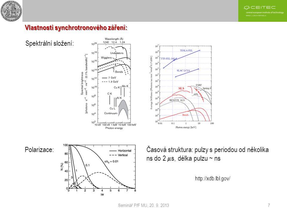 Vlastnosti synchrotronového záření: