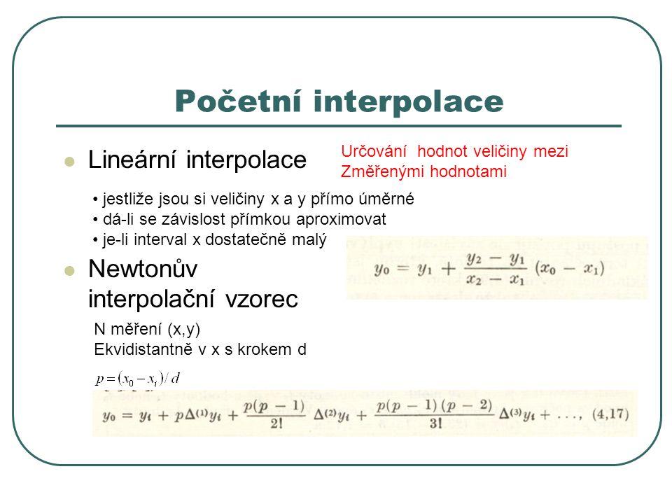 Početní interpolace Lineární interpolace Newtonův interpolační vzorec
