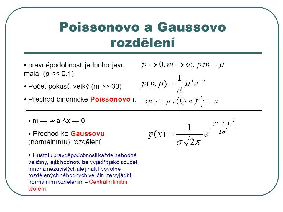 Poissonovo a Gaussovo rozdělení