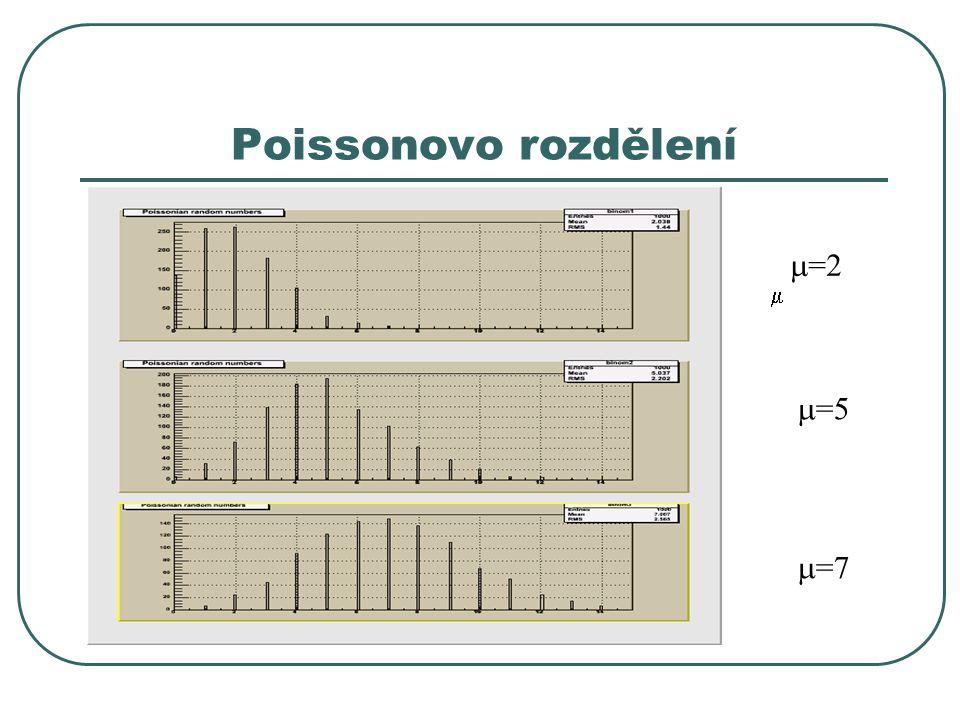 Poissonovo rozdělení =2  =5 =7
