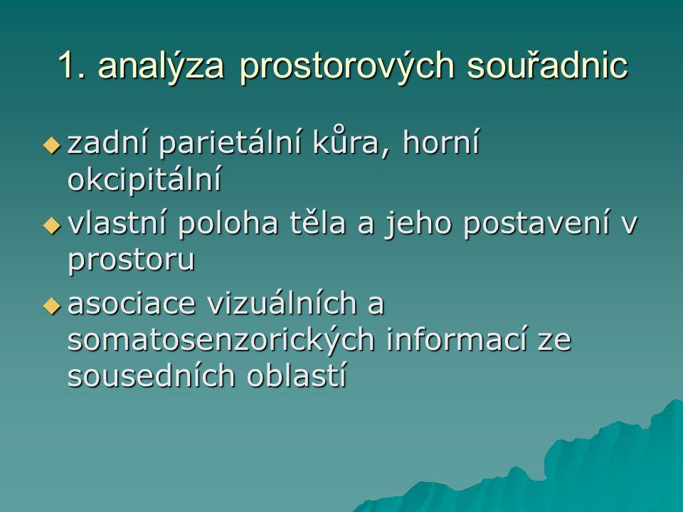 1. analýza prostorových souřadnic