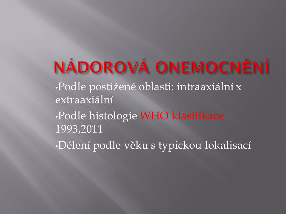 NÁDOROVÁ ONEMOCNĚNÍ Podle postižené oblasti: intraaxiální x extraaxiální. Podle histologie WHO klasifikace 1993,2011.